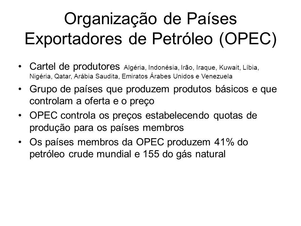 Organização de Países Exportadores de Petróleo (OPEC) Cartel de produtores Algéria, Indonésia, Irão, Iraque, Kuwait, Líbia, Nigéria, Qatar, Arábia Sau