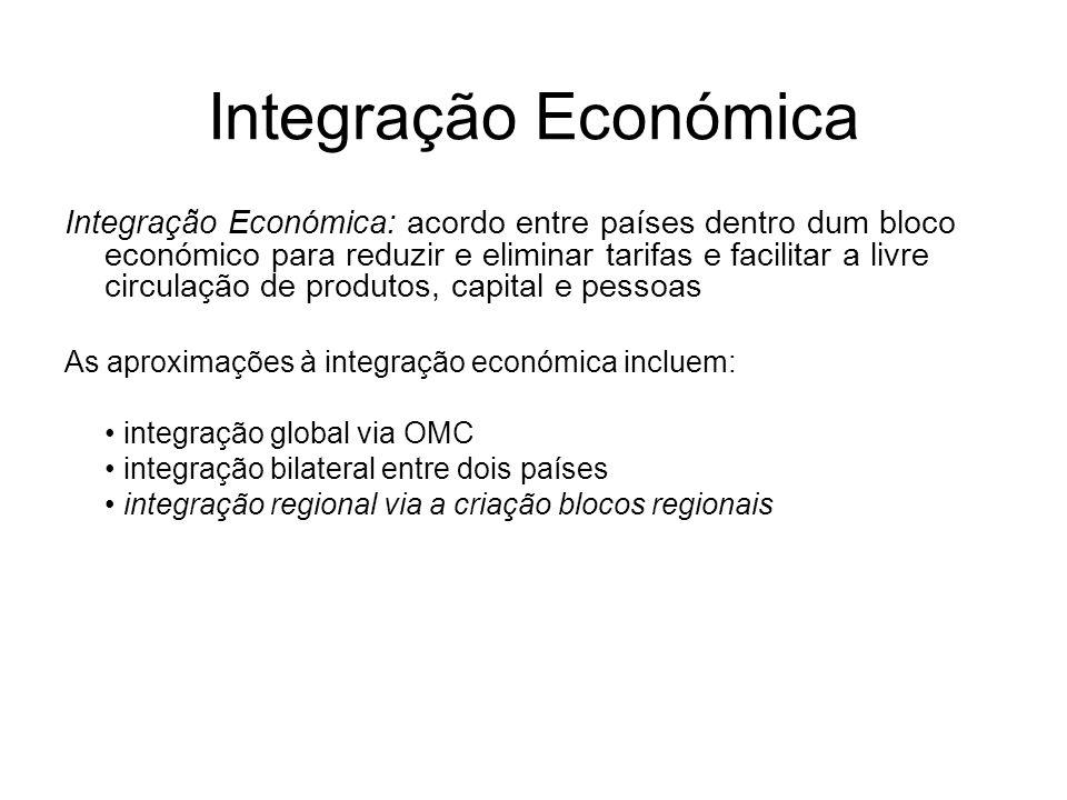 Integração Económica Integração Económica: acordo entre países dentro dum bloco económico para reduzir e eliminar tarifas e facilitar a livre circulaç