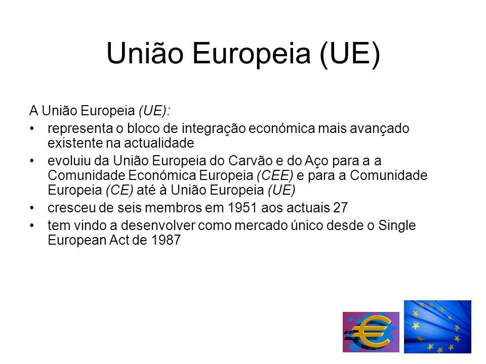 União Europeia (UE) A União Europeia (UE): representa o bloco de integração económica mais avançado existente na actualidade evoluiu da União Europeia