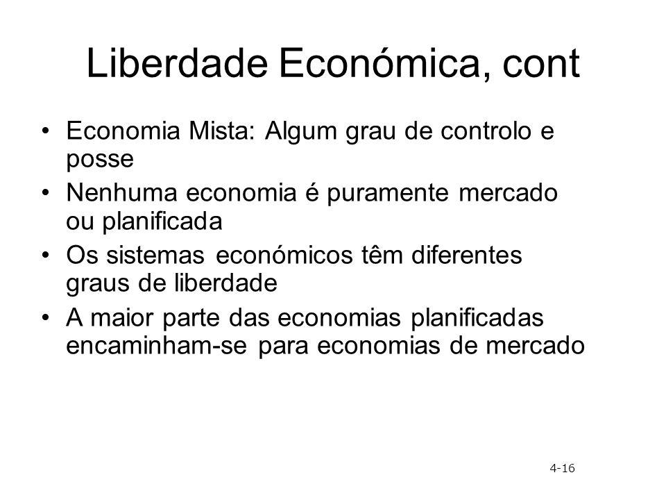 Liberdade Económica, cont Economia Mista: Algum grau de controlo e posse Nenhuma economia é puramente mercado ou planificada Os sistemas económicos têm diferentes graus de liberdade A maior parte das economias planificadas encaminham-se para economias de mercado 4-16