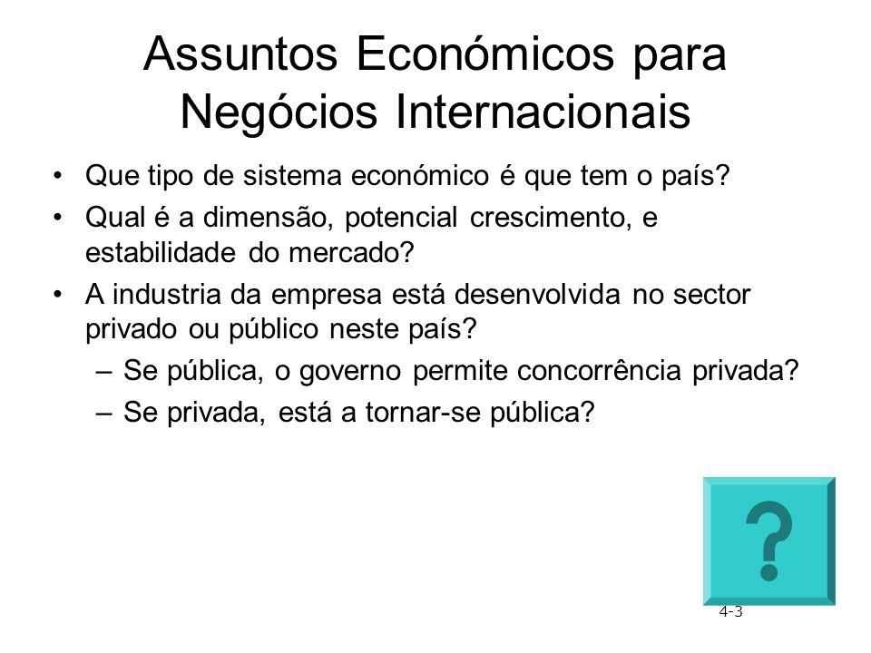 Liberdade Económica Economia de mercado: o sector privado principalmente controla os recursos, não o sector público –Soberania dos consumidores é o direito dos consumidores decidirem o que querem –Preços são determinados pela procura e oferta 4-14