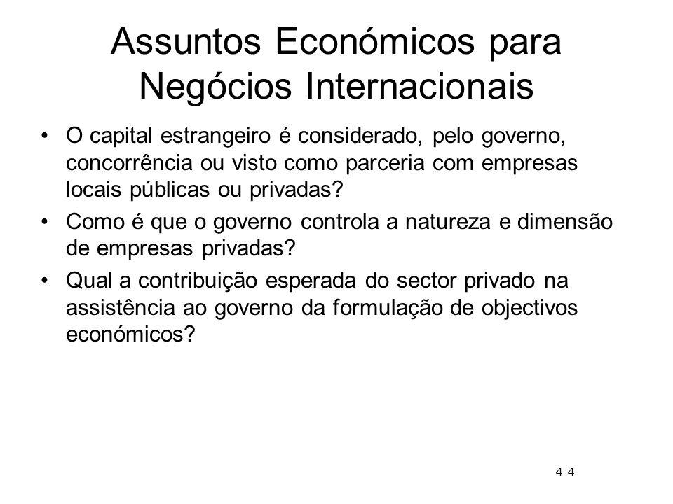 Assuntos Económicos para Negócios Internacionais O capital estrangeiro é considerado, pelo governo, concorrência ou visto como parceria com empresas locais públicas ou privadas.