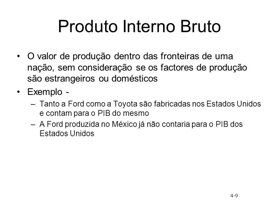 Produto Interno Bruto O valor de produção dentro das fronteiras de uma nação, sem consideração se os factores de produção são estrangeiros ou domésticos Exemplo - –Tanto a Ford como a Toyota são fabricadas nos Estados Unidos e contam para o PIB do mesmo –A Ford produzida no México já não contaria para o PIB dos Estados Unidos 4-9