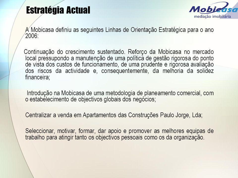 Estratégia Actual A Mobicasa definiu as seguintes Linhas de Orientação Estratégica para o ano 2006: Continuação do crescimento sustentado. Reforço da