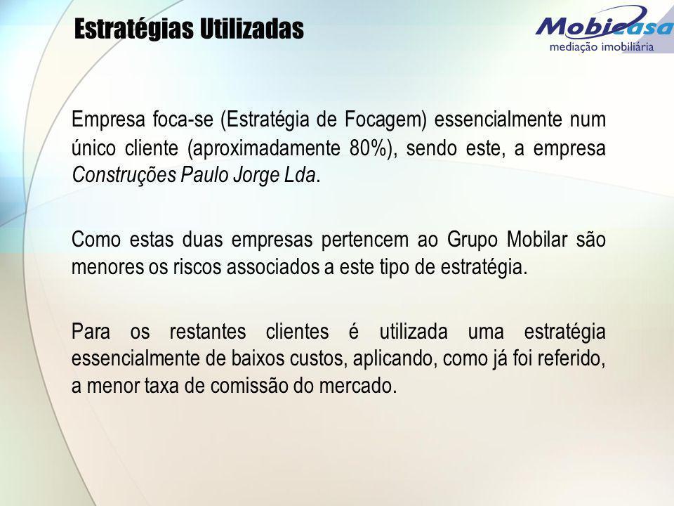 Estratégias Utilizadas Empresa foca-se (Estratégia de Focagem) essencialmente num único cliente (aproximadamente 80%), sendo este, a empresa Construçõ