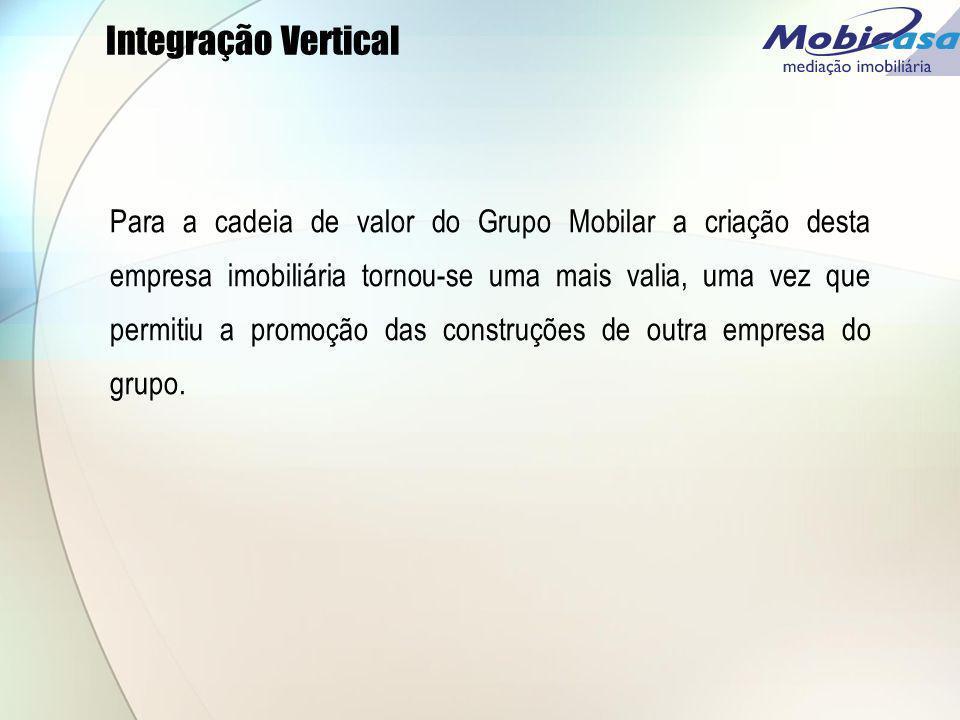 Integração Vertical Para a cadeia de valor do Grupo Mobilar a criação desta empresa imobiliária tornou-se uma mais valia, uma vez que permitiu a promo