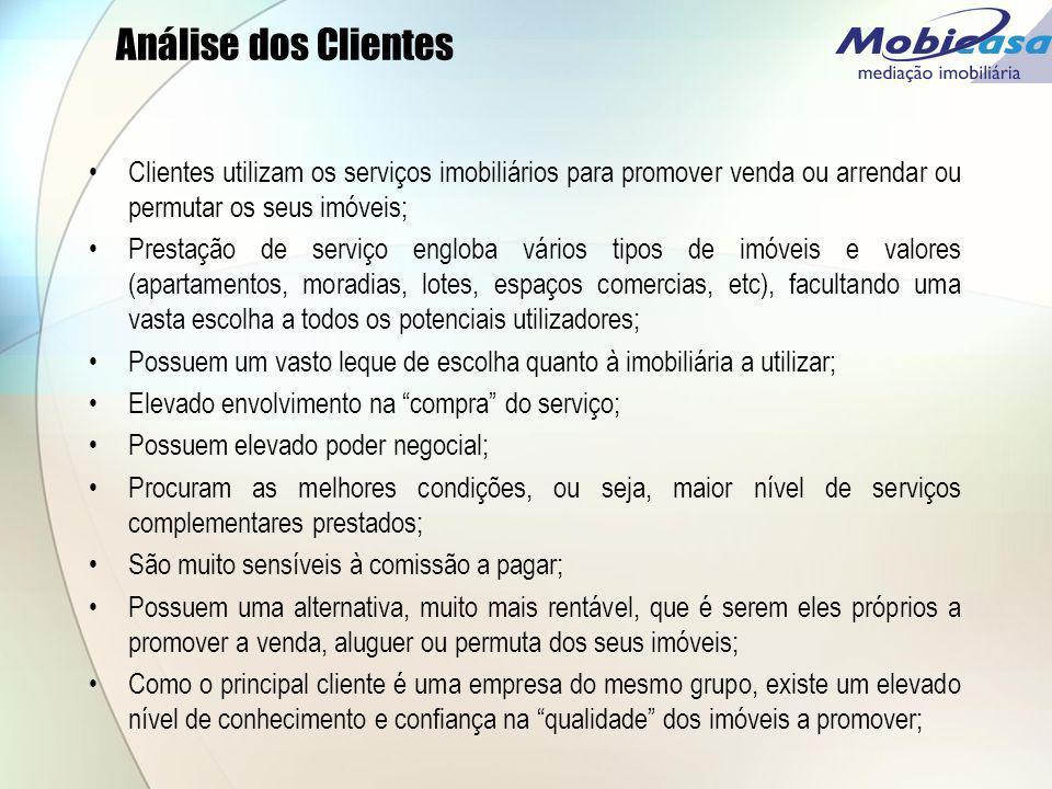 Análise dos Clientes Clientes utilizam os serviços imobiliários para promover venda ou arrendar ou permutar os seus imóveis; Prestação de serviço engl