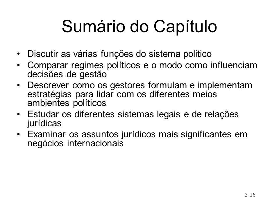 Sumário do Capítulo Discutir as várias funções do sistema politico Comparar regimes políticos e o modo como influenciam decisões de gestão Descrever c