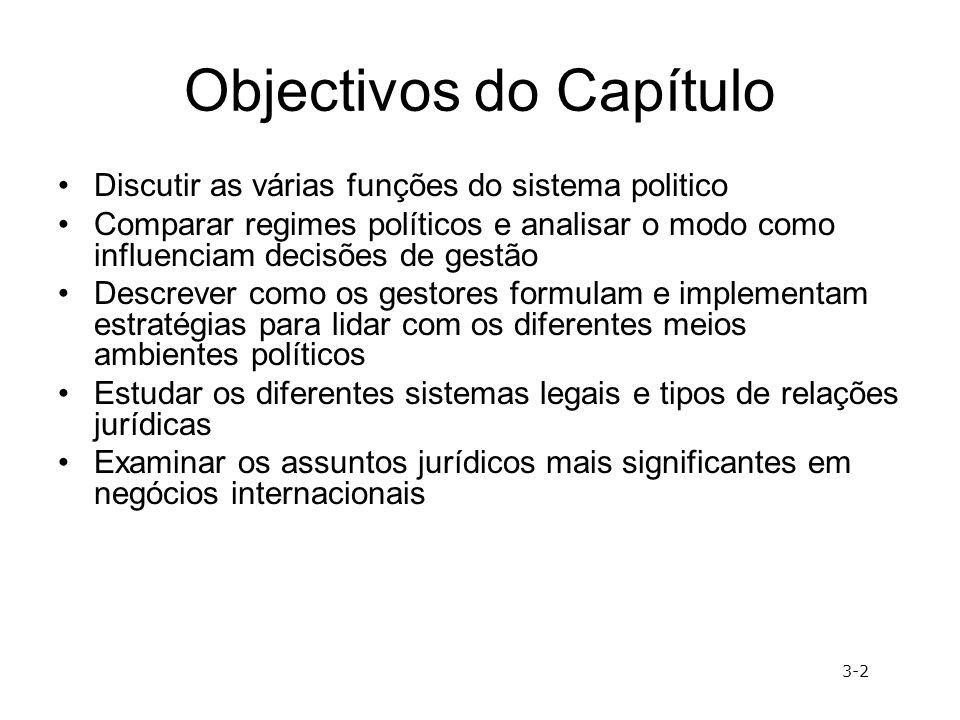 Objectivos do Capítulo Discutir as várias funções do sistema politico Comparar regimes políticos e analisar o modo como influenciam decisões de gestão