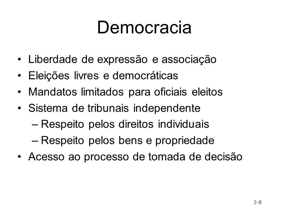 Democracia Liberdade de expressão e associação Eleições livres e democráticas Mandatos limitados para oficiais eleitos Sistema de tribunais independen