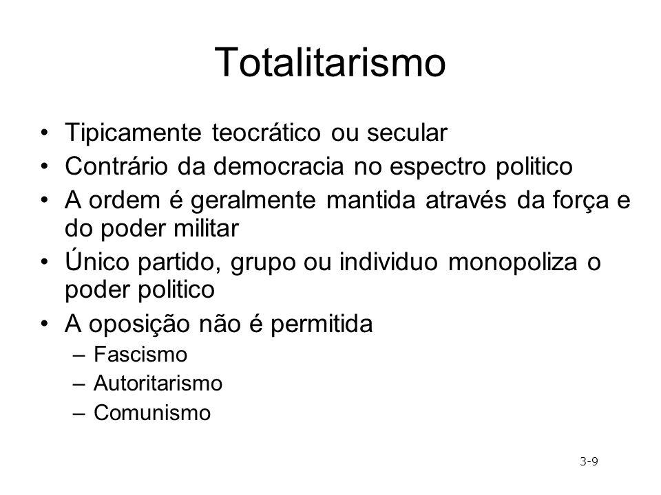 Totalitarismo Tipicamente teocrático ou secular Contrário da democracia no espectro politico A ordem é geralmente mantida através da força e do poder