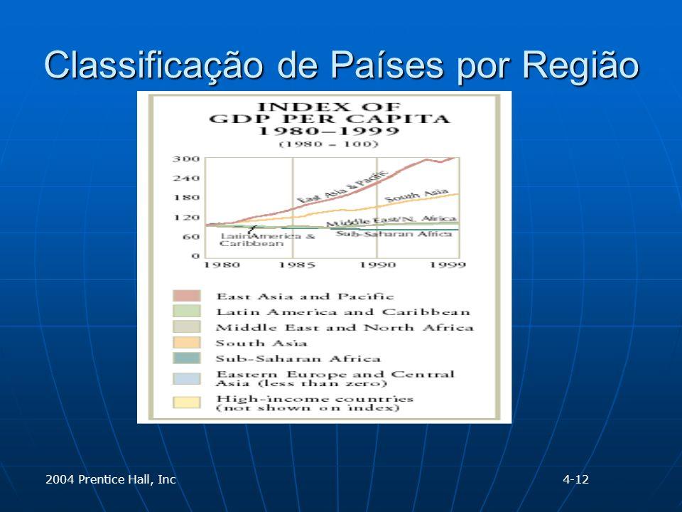 2004 Prentice Hall, Inc Classificação de Países por Região 4-12
