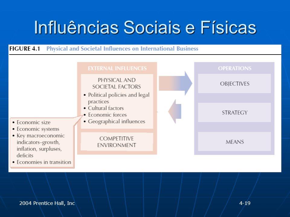 2004 Prentice Hall, Inc Influências Sociais e Físicas 4-19
