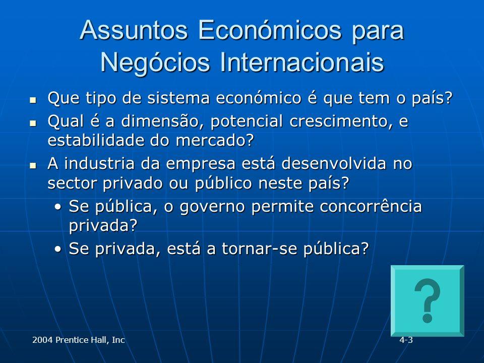 2004 Prentice Hall, Inc Assuntos Económicos para Negócios Internacionais Que tipo de sistema económico é que tem o país.