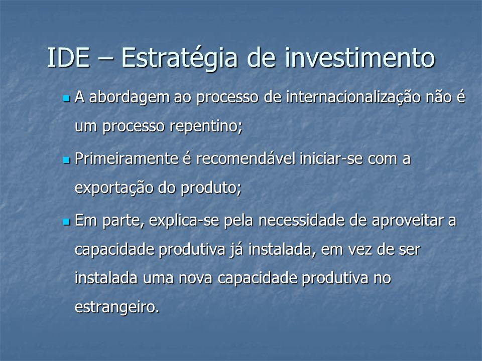 IDE – Estratégia de investimento A abordagem ao processo de internacionalização não é um processo repentino; A abordagem ao processo de internacionali