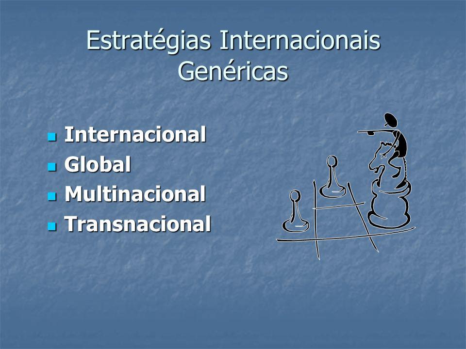 Estratégias Internacionais Genéricas Internacional Internacional Global Global Multinacional Multinacional Transnacional Transnacional