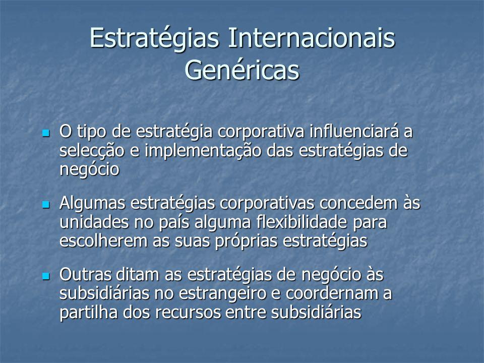 O tipo de estratégia corporativa influenciará a selecção e implementação das estratégias de negócio O tipo de estratégia corporativa influenciará a se