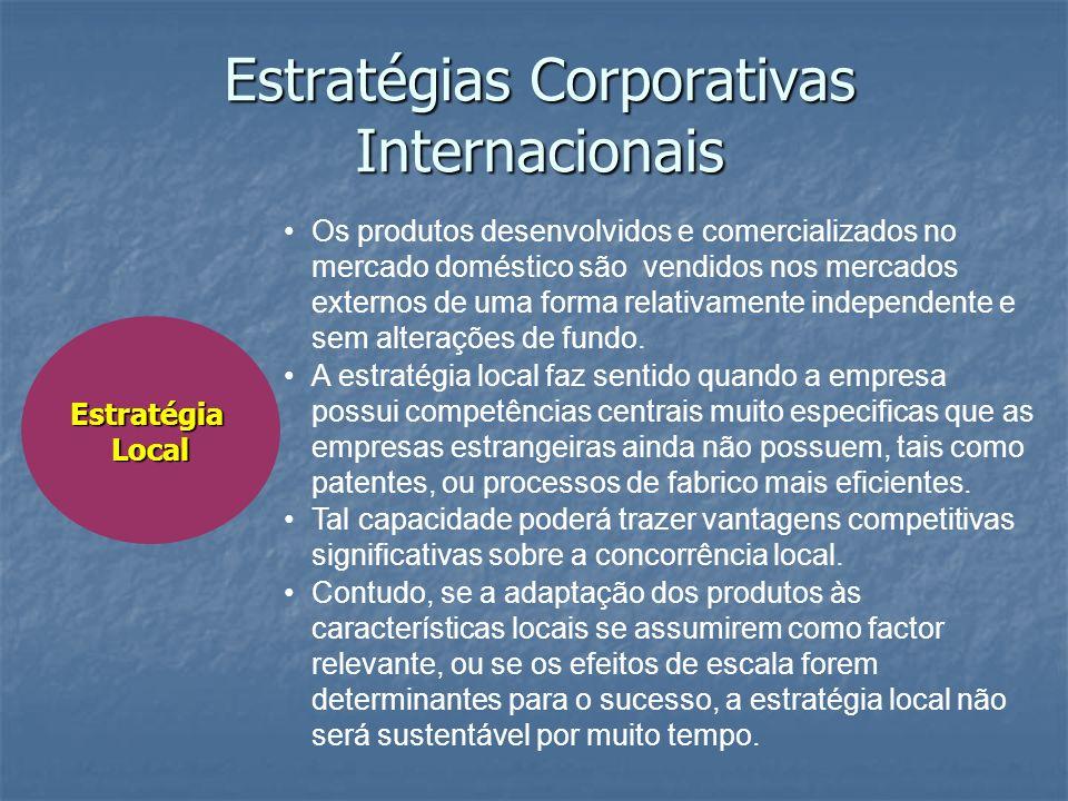 EstratégiaLocal Estratégias Corporativas Internacionais Os produtos desenvolvidos e comercializados no mercado doméstico são vendidos nos mercados ext