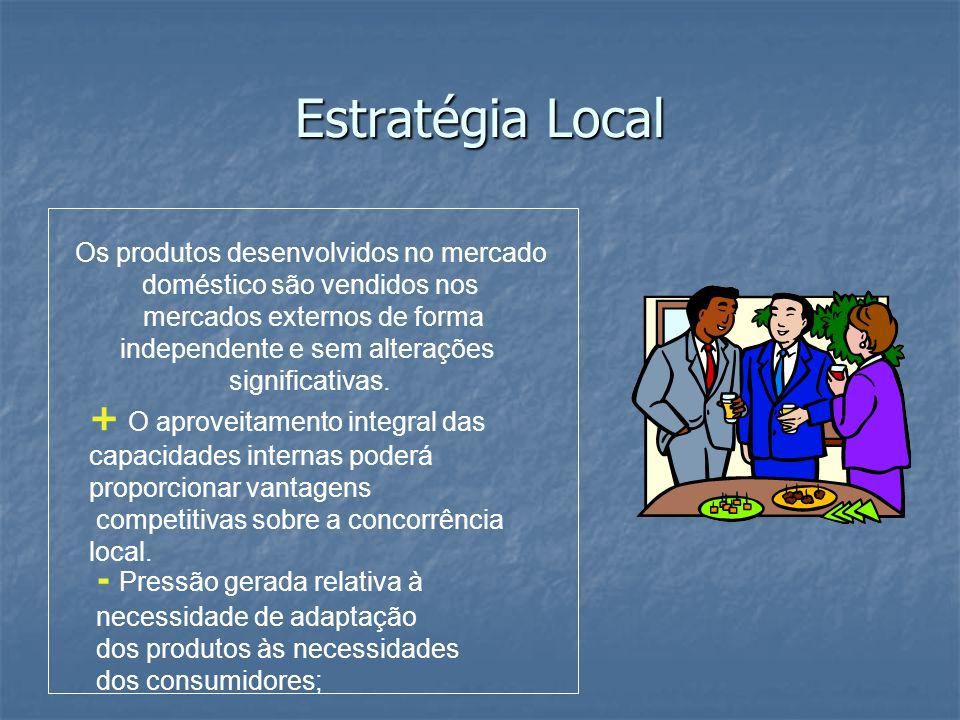 Estratégia Local Os produtos desenvolvidos no mercado doméstico são vendidos nos mercados externos de forma independente e sem alterações significativ