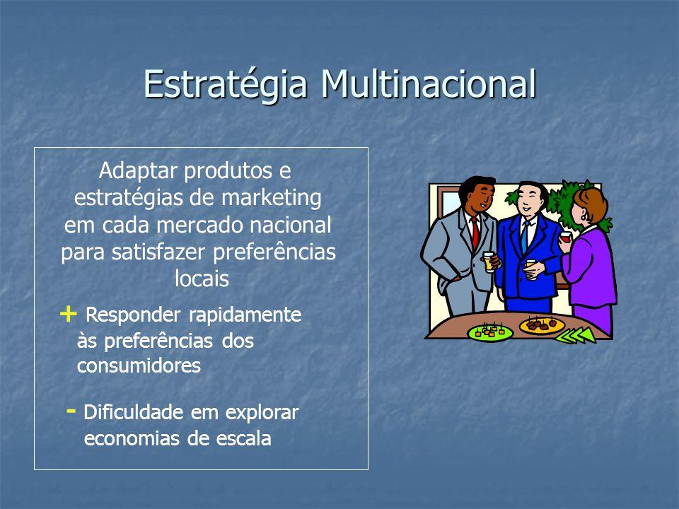 Estratégia Multinacional Adaptar produtos e estratégias de marketing em cada mercado nacional para satisfazer preferências locais - Dificuldade em exp