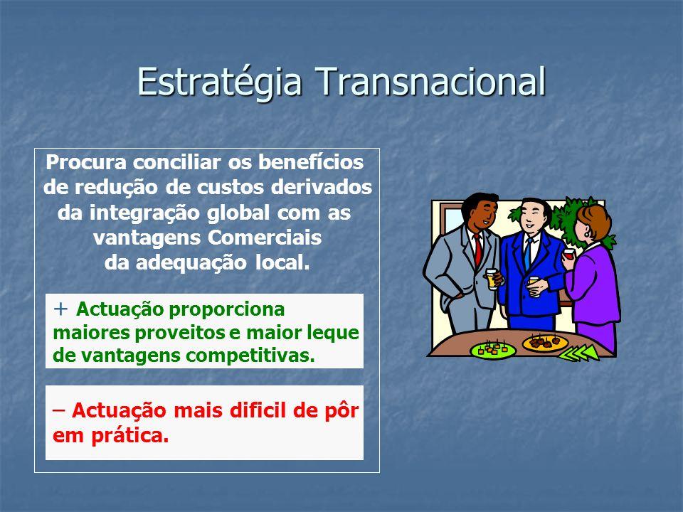 Estratégia Transnacional Procura conciliar os benefícios de redução de custos derivados da integração global com as vantagens Comerciais da adequação
