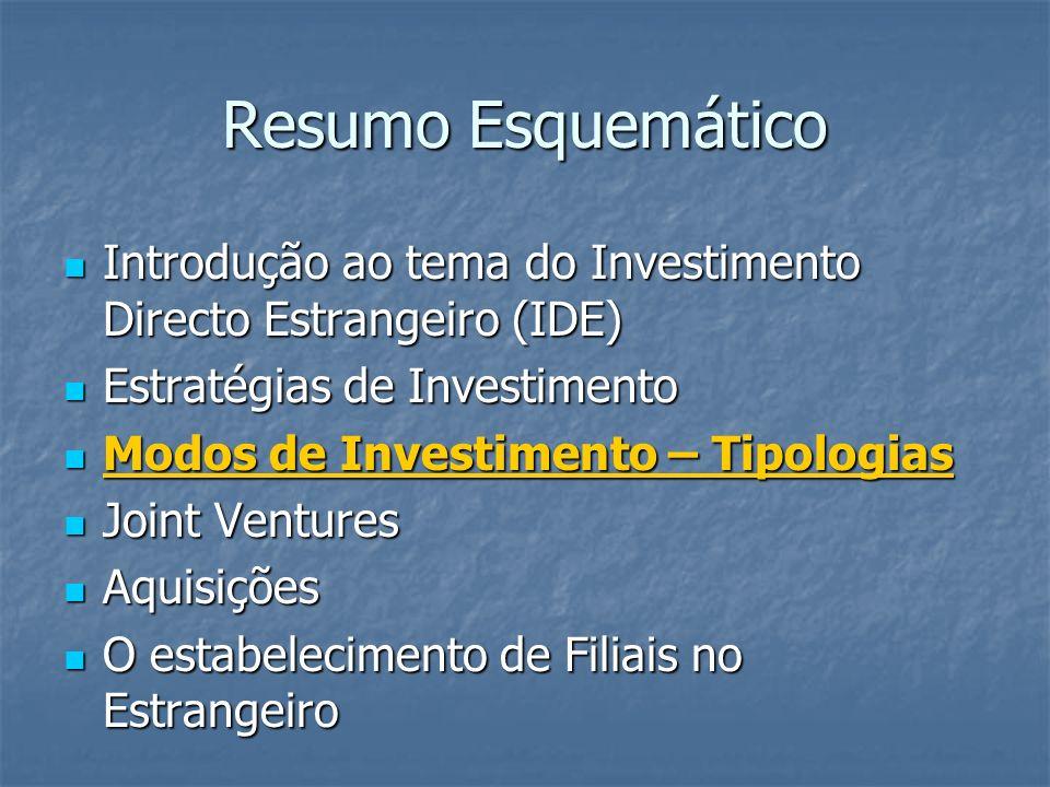 Resumo Esquemático Introdução ao tema do Investimento Directo Estrangeiro (IDE) Introdução ao tema do Investimento Directo Estrangeiro (IDE) Estratégi