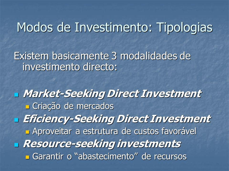 Modos de Investimento: Tipologias Existem basicamente 3 modalidades de investimento directo: Market-Seeking Direct Investment Market-Seeking Direct In