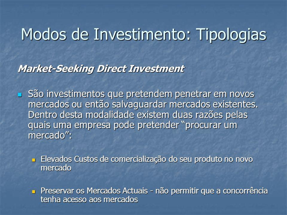 Modos de Investimento: Tipologias Market-Seeking Direct Investment São investimentos que pretendem penetrar em novos mercados ou então salvaguardar me