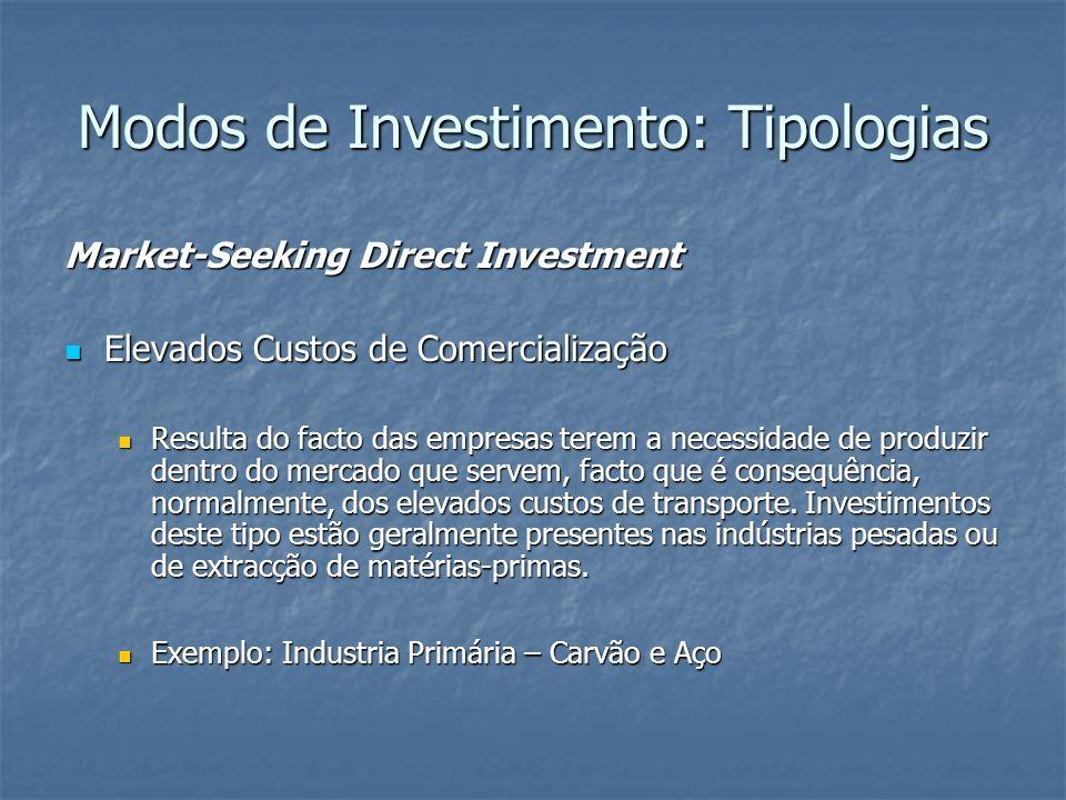 Modos de Investimento: Tipologias Market-Seeking Direct Investment Elevados Custos de Comercialização Elevados Custos de Comercialização Resulta do fa