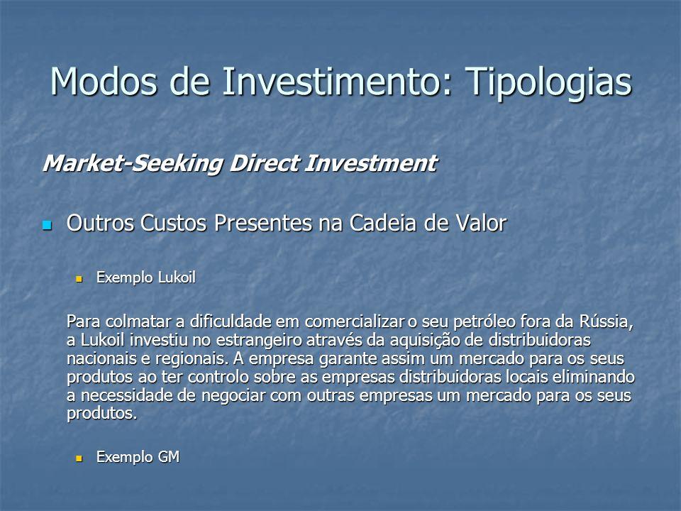 Modos de Investimento: Tipologias Market-Seeking Direct Investment Outros Custos Presentes na Cadeia de Valor Outros Custos Presentes na Cadeia de Val
