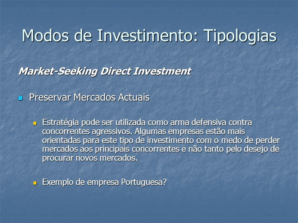 Modos de Investimento: Tipologias Market-Seeking Direct Investment Preservar Mercados Actuais Preservar Mercados Actuais Estratégia pode ser utilizada