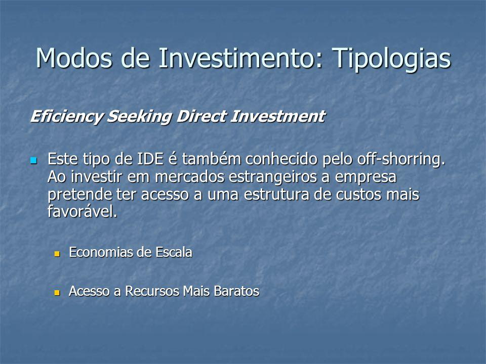 Modos de Investimento: Tipologias Eficiency Seeking Direct Investment Este tipo de IDE é também conhecido pelo off-shorring. Ao investir em mercados e
