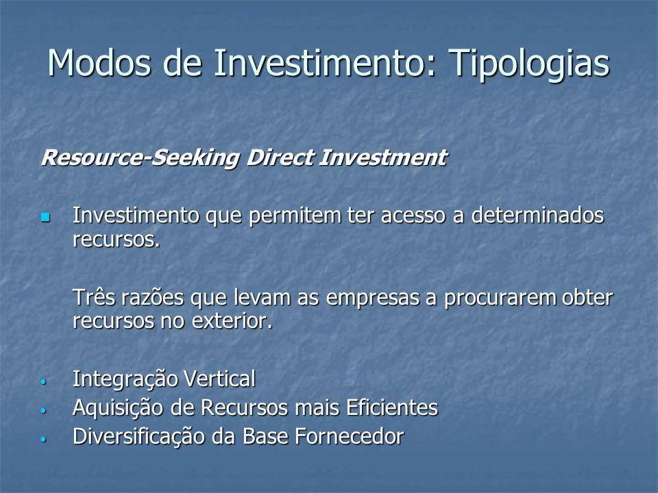 Modos de Investimento: Tipologias Resource-Seeking Direct Investment Investimento que permitem ter acesso a determinados recursos. Investimento que pe