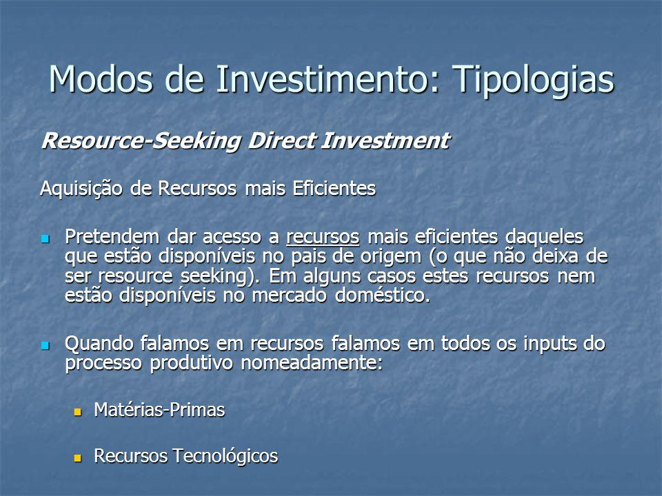 Modos de Investimento: Tipologias Resource-Seeking Direct Investment Aquisição de Recursos mais Eficientes Pretendem dar acesso a recursos mais eficie