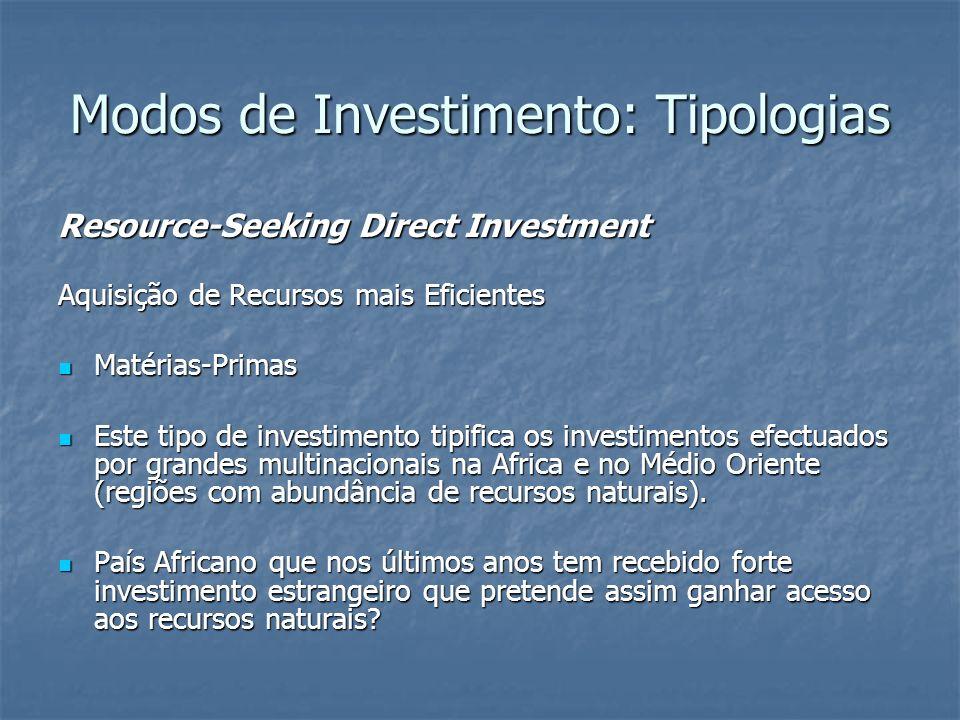 Modos de Investimento: Tipologias Resource-Seeking Direct Investment Aquisição de Recursos mais Eficientes Matérias-Primas Matérias-Primas Este tipo d