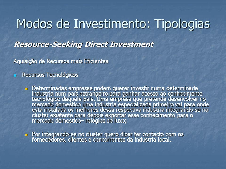 Modos de Investimento: Tipologias Resource-Seeking Direct Investment Aquisição de Recursos mais Eficientes Recursos Tecnológicos Recursos Tecnológicos