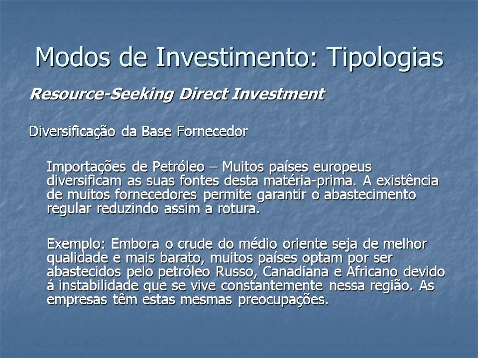 Modos de Investimento: Tipologias Resource-Seeking Direct Investment Diversificação da Base Fornecedor Importações de Petróleo – Muitos países europeu