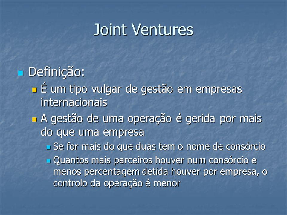 Definição: Definição: É um tipo vulgar de gestão em empresas internacionais É um tipo vulgar de gestão em empresas internacionais A gestão de uma oper
