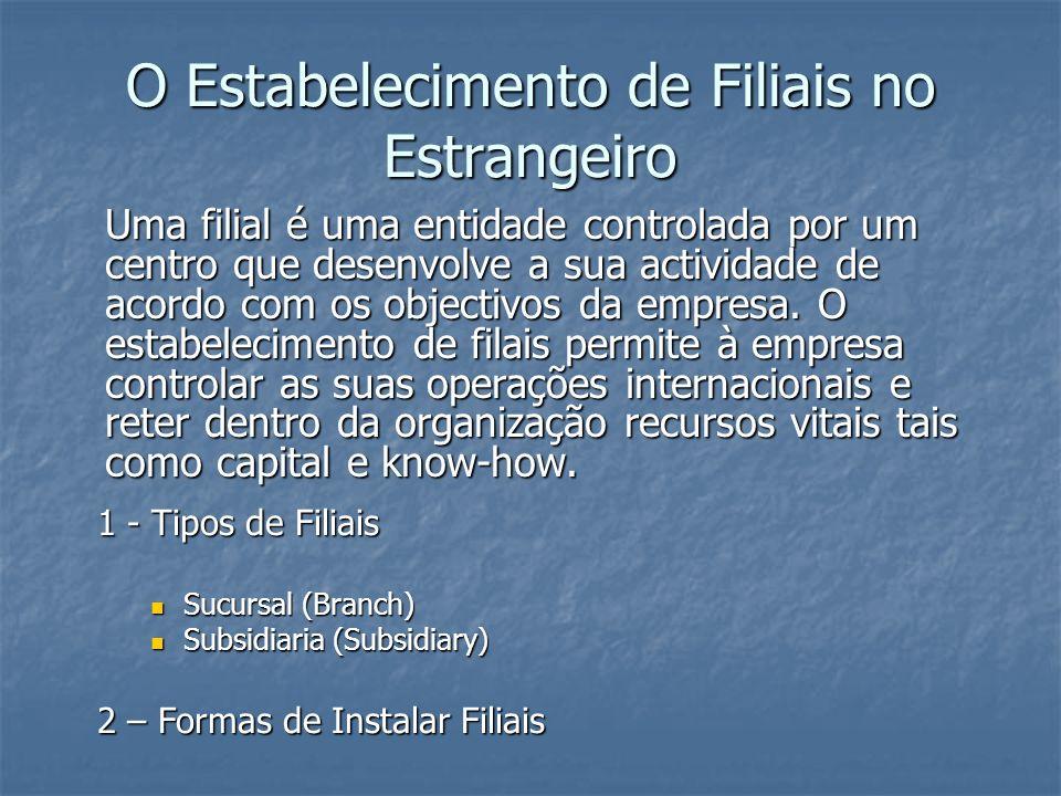 O Estabelecimento de Filiais no Estrangeiro Uma filial é uma entidade controlada por um centro que desenvolve a sua actividade de acordo com os object
