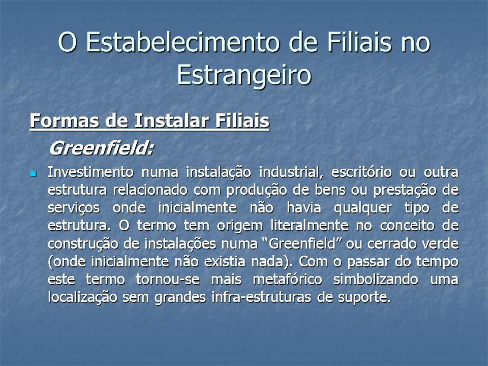 O Estabelecimento de Filiais no Estrangeiro Formas de Instalar Filiais Greenfield: Investimento numa instalação industrial, escritório ou outra estrut