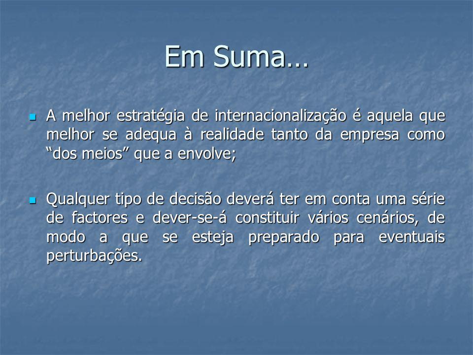 Em Suma… A melhor estratégia de internacionalização é aquela que melhor se adequa à realidade tanto da empresa como dos meios que a envolve; A melhor