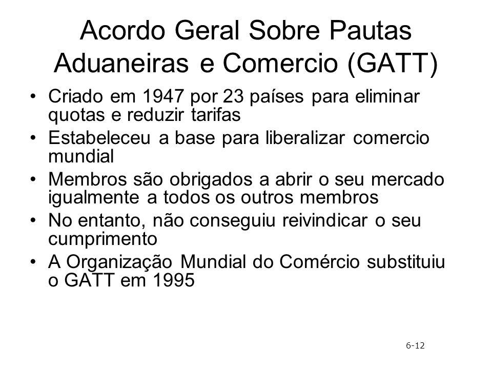 Acordo Geral Sobre Pautas Aduaneiras e Comercio (GATT) Criado em 1947 por 23 países para eliminar quotas e reduzir tarifas Estabeleceu a base para lib