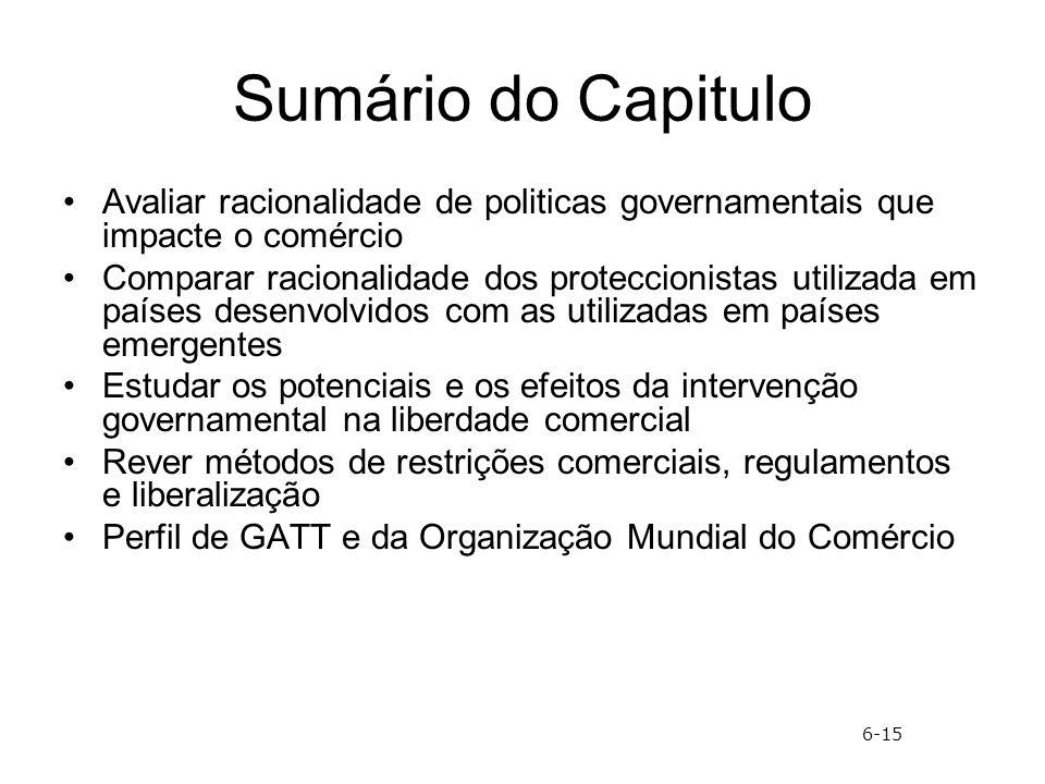Sumário do Capitulo Avaliar racionalidade de politicas governamentais que impacte o comércio Comparar racionalidade dos proteccionistas utilizada em p