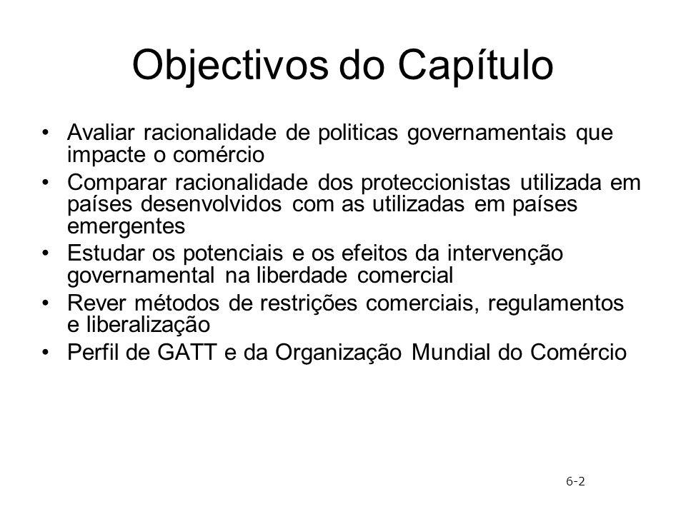 Objectivos do Capítulo Avaliar racionalidade de politicas governamentais que impacte o comércio Comparar racionalidade dos proteccionistas utilizada e