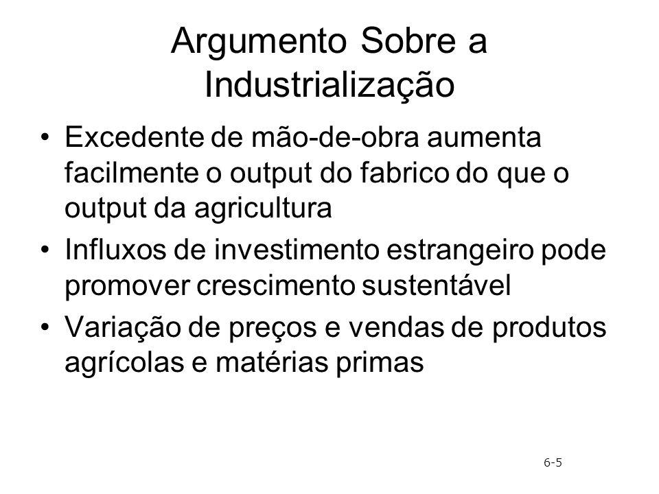 Argumento Sobre a Industrialização, cont Mercados para produtos industriais crescem mais rapidamente do que mercados para produtos agrícolas A industria local reduz importações e promove exportações Actividades industriais ajudam o processo de desenvolvimento do país 6-6
