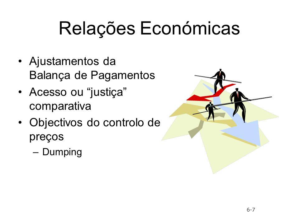 Relações Económicas Ajustamentos da Balança de Pagamentos Acesso ou justiça comparativa Objectivos do controlo de preços –Dumping 6-7