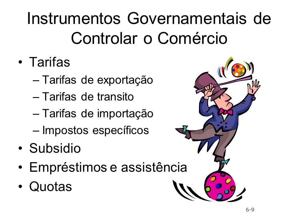 Instrumentos Governamentais de Controlar o Comércio Tarifas –Tarifas de exportação –Tarifas de transito –Tarifas de importação –Impostos específicos S