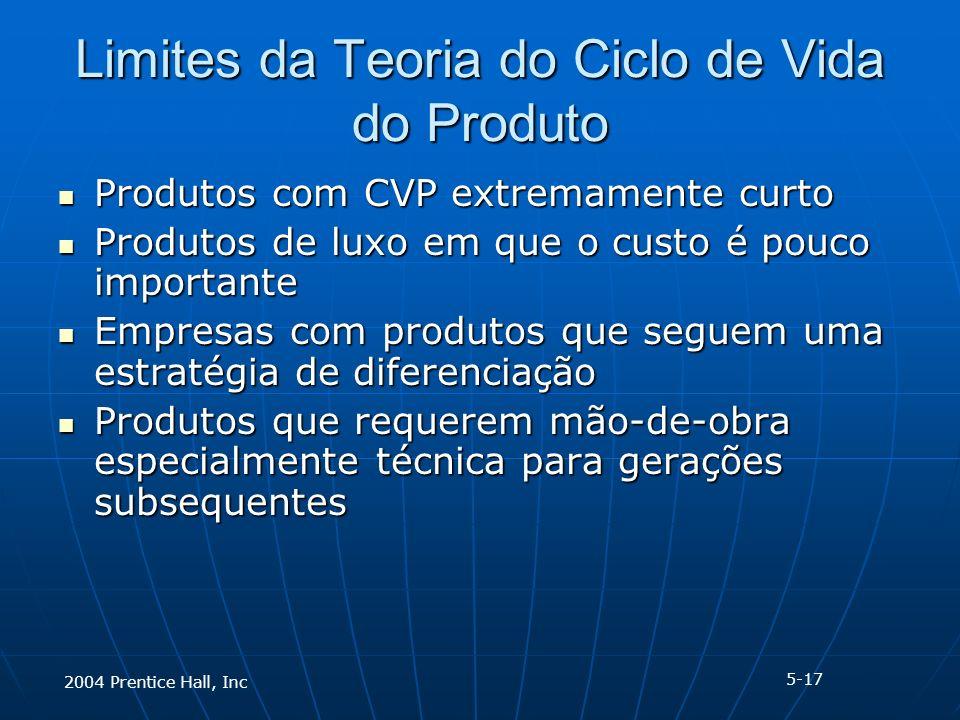 2004 Prentice Hall, Inc Limites da Teoria do Ciclo de Vida do Produto Produtos com CVP extremamente curto Produtos com CVP extremamente curto Produtos de luxo em que o custo é pouco importante Produtos de luxo em que o custo é pouco importante Empresas com produtos que seguem uma estratégia de diferenciação Empresas com produtos que seguem uma estratégia de diferenciação Produtos que requerem mão-de-obra especialmente técnica para gerações subsequentes Produtos que requerem mão-de-obra especialmente técnica para gerações subsequentes 5-17
