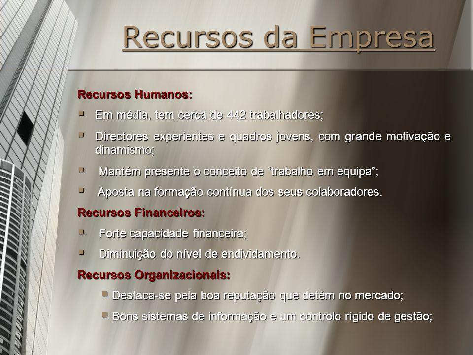 Recursos da Empresa Recursos Humanos: Em média, tem cerca de 442 trabalhadores; Em média, tem cerca de 442 trabalhadores; Directores experientes e qua
