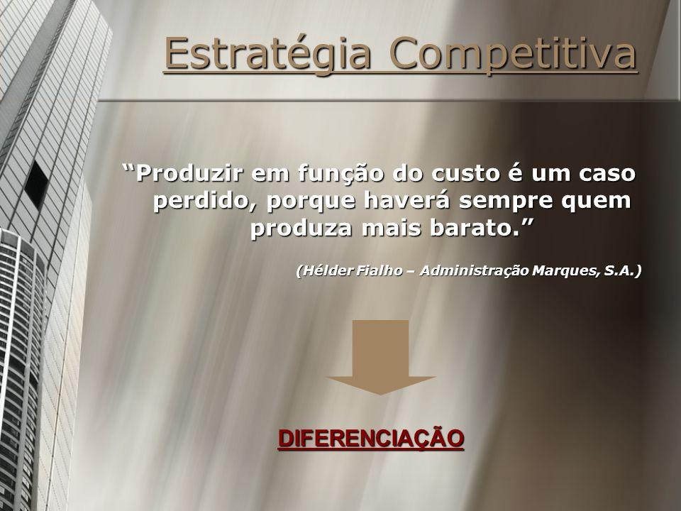 Estratégia Competitiva Produzir em função do custo é um caso perdido, porque haverá sempre quem produza mais barato. (Hélder Fialho – Administração Ma